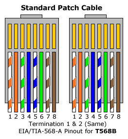 main-qimg-2dc5c9aa06bae67f4e5510f6c5bed5f3 Straight Patch Cable Wiring Diagram on rj45 diagram, category 6 ethernet cable diagram, cat 6 cable diagram, cat5 crossover cable diagram, patch cable wire, network patch cable diagram, patch cable cabinet, crossover patch cable diagram, patch cable tools, ethernet cable termination diagram, cat 6 connectors diagram, cat 5e patch cable diagram, patch cable color, fiber patch panel diagram, patch cable cover, cat 5 cable diagram, cat 5 patch panel diagram, ethernet cable color code diagram, patch cable connectors,