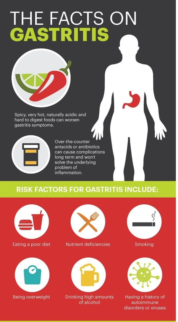 Foods To Eat If You Have Gastritis