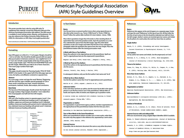 and apa american psychological association style is typically used with social sciences so now it fits this category and you can definitely use apa in