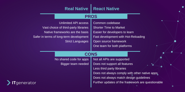 What are the advantages and disadvantages of writing native