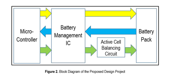 How to implement active battery cell balancing using arduino and ...