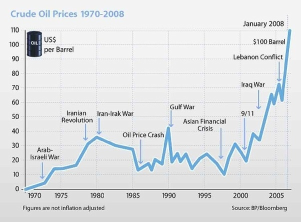 Why is Qatar a rich country? - Quora