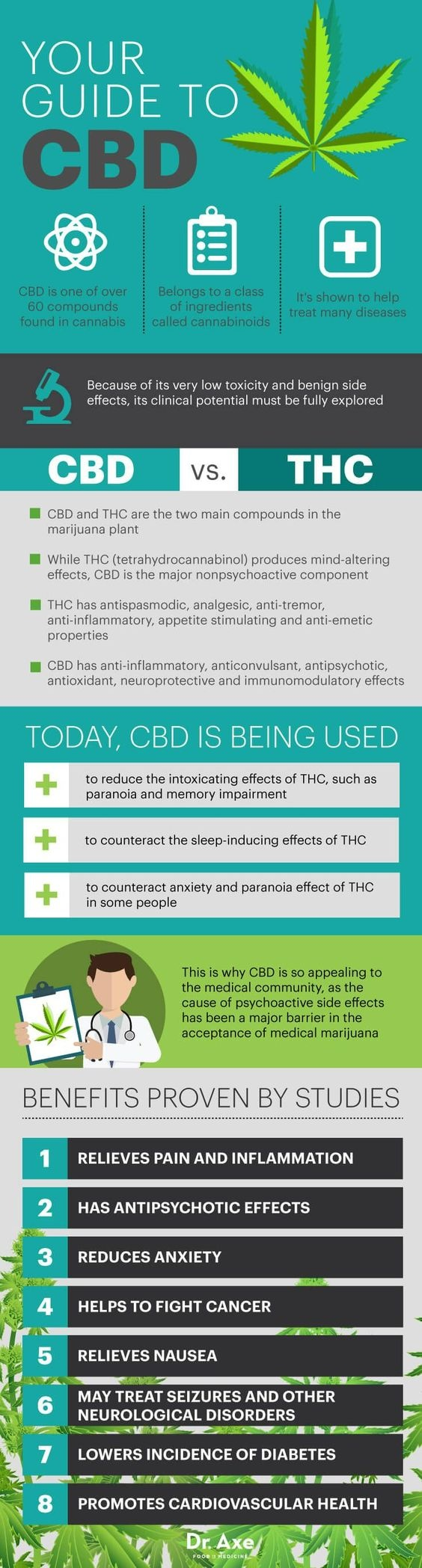 What are the negative side effects of CBD oil? - Quora