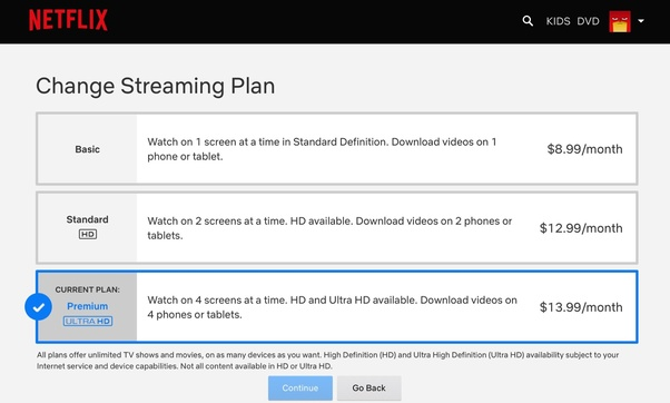 How to get a Netflix year subscription cheaper for 4 devices