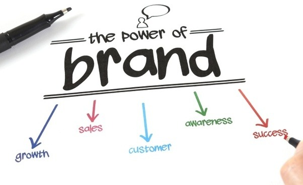 What Is A Branding Strategy In Marketing  Quora