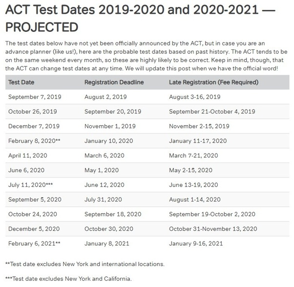What are the dates for the ACT test? - Quora
