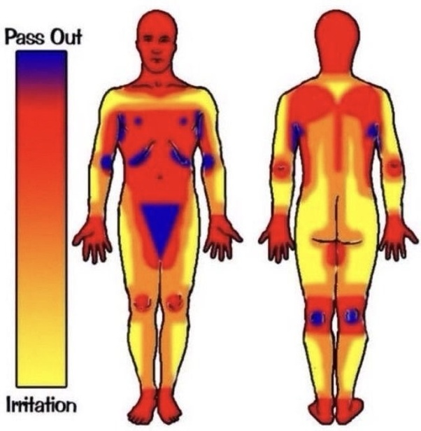 So Avoid The P Out Areas For Your First Tattoo Go Where Pain Is More Of An Irritant