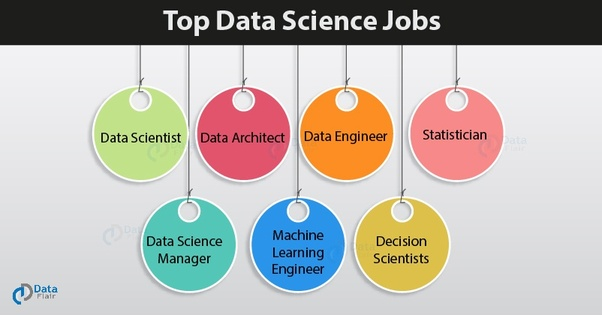 What is the future of data science? - Quora