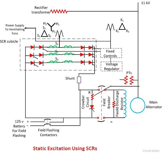 Fantastic What is Static excitation and Brushless excitation? - Quora PY05