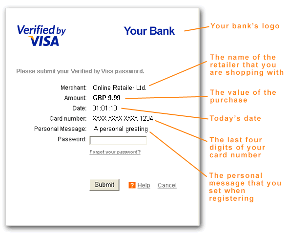 Why do credit cards still use a very easy to hack system for online without entering a password you wont be able to complete the transaction which will disable many hackers as the password in this case is encrypted m4hsunfo