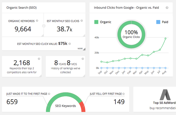which is best free seo tool quora