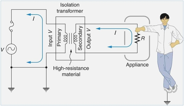 Isolated Ground Wiring System Diagram Isolation Transformer ... on