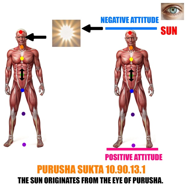 Why Is God Not Visible To The Eye And Perceivable To The Senses