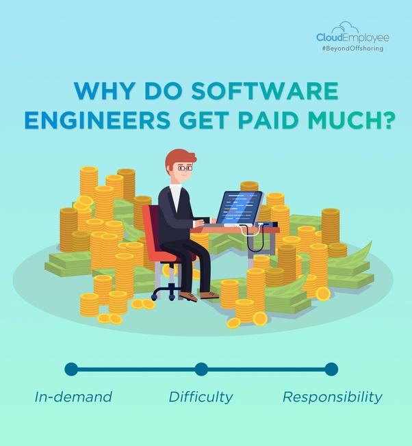 The Best Oracle Software Engineer Salary Seattle JPG