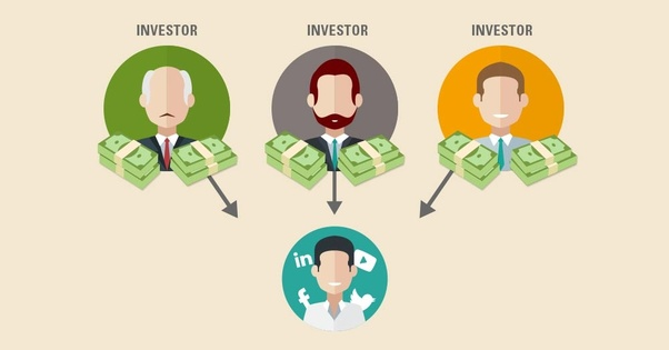 How to get financial help from rich people - Quora