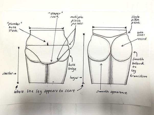 Why do girls like wearing thongs