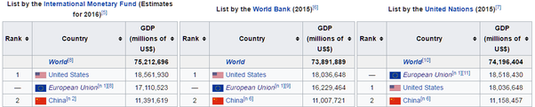 Which Is The Worlds Richest Country And Poorest Country Quora - Poorest nations in the world list