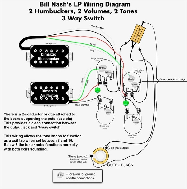 what is the most musical and useful non standard wiring set up for a les paul outline this would be my suggestion there are alternatives, but i find this to be the most useful, adding extra features while retaining the versatility of the