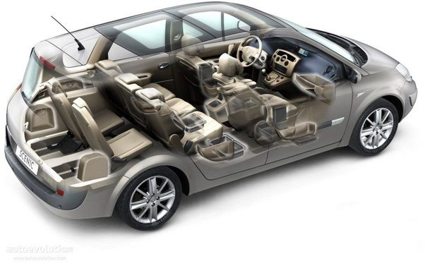 Kemper Car Insurance >> Can a RENAULT GRAND SCENIC hold 6 people and 4 suitcases? - Quora