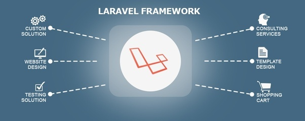 Which is the best laravel php web application development company laravel is a trending php framework of 2017 that has high development speed and multiple module extension therefore it is a powerful versatile and fandeluxe Image collections