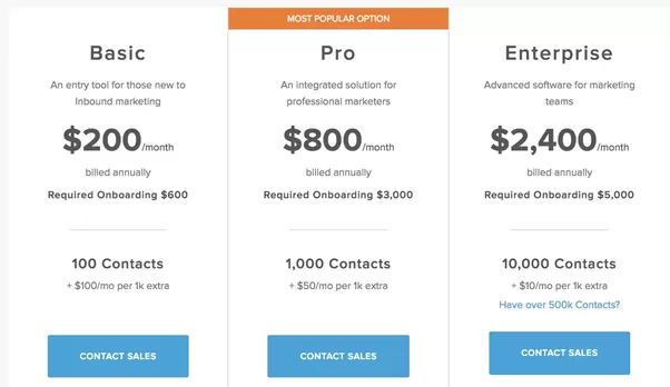 What Are Good Examples Of Saas Pricing Pages Quora