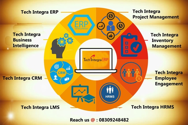 What are the types of ERP Systems? - Quora
