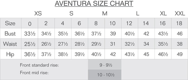 What Is The Difference In 1x And Xxl In Clothes Sizes In Men And Women Quora