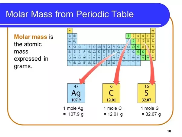 What is the molar mass of h2so4 quora molecular mass definition and explanation urtaz Image collections
