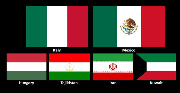 Why Are The Italian And Mexican Flags Similar Quora