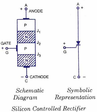 What is the difference between the scr and a voltage regulator quora a silicon controlled rectifier or scr is essentially a shockley diode with an extra terminal added this extra terminal is called the gate and it is used asfbconference2016 Choice Image