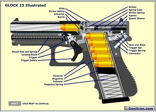 what problems do glock 23 gen 4 pistols have quora rh quora com glock 23 gen 3 diagram glock 23 gen 4 parts diagram