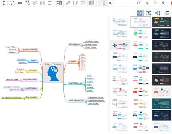 Which online mind mapping software do you use and why? - Quora