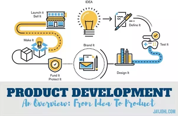 How to take an idea for a hardware product to the for Product development and design for manufacturing
