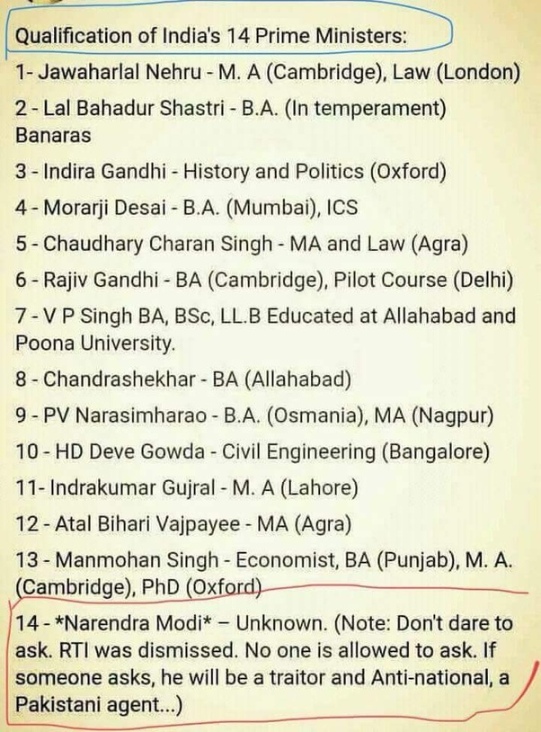 What Are Narendra Modis Educational Qualifications Quora