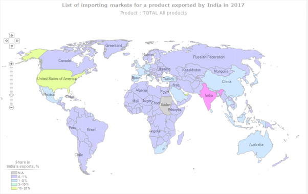 What do other countries import from India? - Quora
