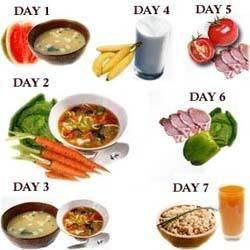 Reduce stomach fat in 2 weeks picture 1