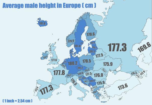 Finland Average Height