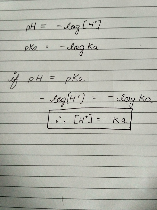 Result If H Concentration Becomes Equal To Ka Of The Substance Then Ph Will Be Equal To Pka