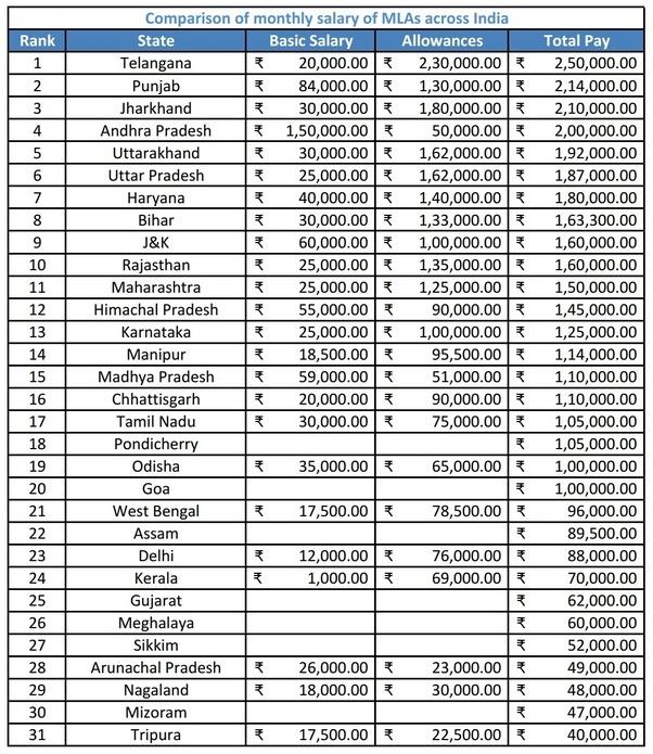 salary of bus driver in maharashtra
