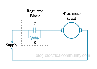 How does a fan speed regulator work quora in a capacitive type fan regulator various combinations of capacitors is used to control the speed of the fan following is the basic block diagram of a greentooth Images