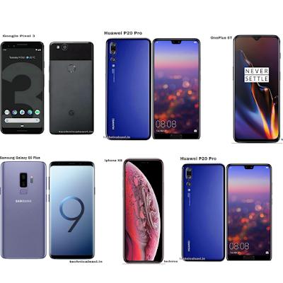 Which Mi phone has the best blur camera? - Quora