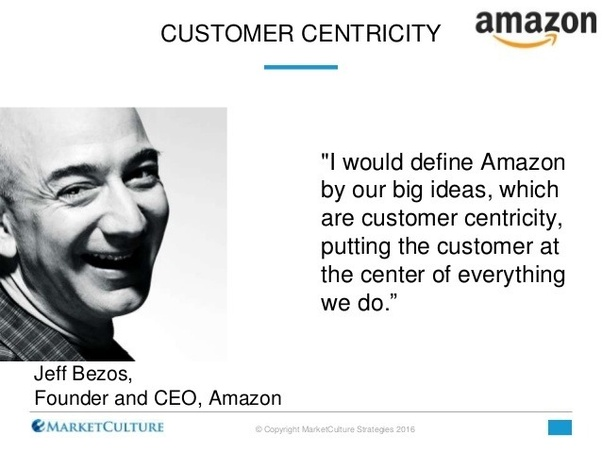 What are some examples of Amazon being a customer-centric