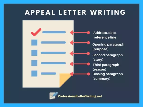 How to write an appeal letter after a college suspension quora the formatting and the contents of each block you can find in the article i just wrote spiritdancerdesigns Image collections
