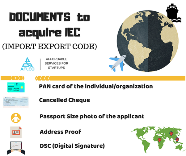 How to get an import/export license in India to do business