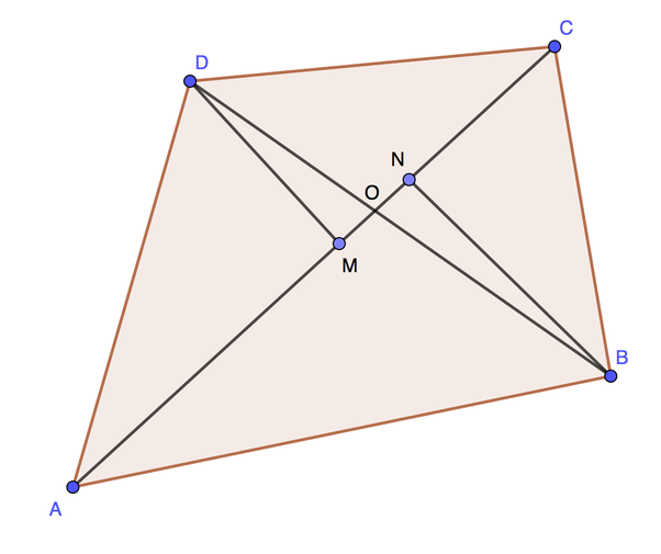 In quadrilateral abcd bn and dm are drawn perpendicular to ac such triangles omd and onb are congruent asa then moon ccuart Image collections