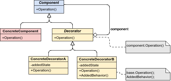 Which Software Is Best For Class Diagram Use Case Diagram Activity Diagram Etc Quora