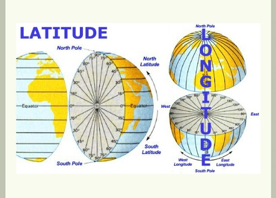 what is longitude and latitude pdf