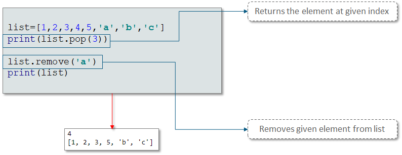 How to remove a variable from a list python - Quora