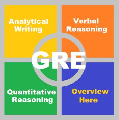 gre verbal reasoning practice book pdf