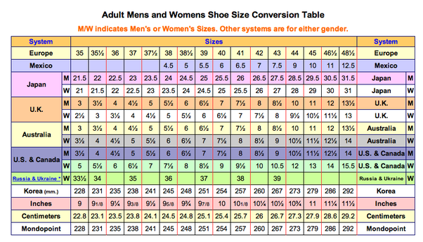 Convert Women S Shoe Size European